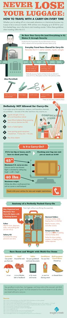 How to Travel With a Carry-On [Infographic]