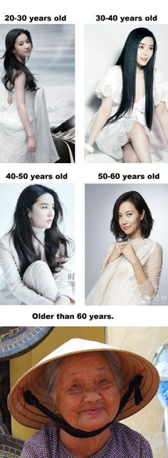 Appearance of Chinese women over the years