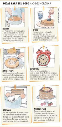 """Aprenda a fazer um """"bolo pelado"""" com ganache de chocolate - 15/05/2013 - Comida - Folha de S.Paulo"""