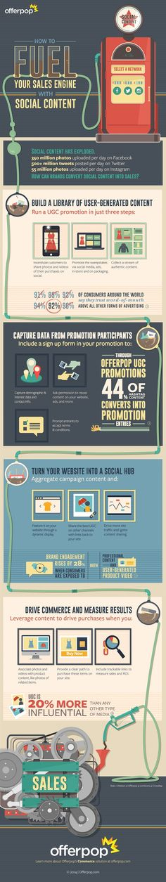 How to Fuel Your Sales Engine With Social Content [Infographic, Content Marketing, Social Media] #NerdMentor