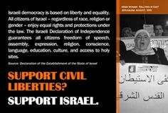 Support Human Rights? Support Israel