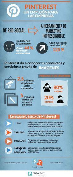 Pinterest: un empujón para las empresas #infografia #infographic #socialmedia via: www.socialforma.es