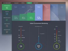 Cold Management 02 - Design Dashboard with timeline, days of the week. Beautiful #ux #ui #UXUI