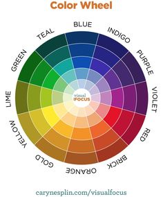 3389 Best Color Wheel Images On Pinterest In 2019 Colors Board