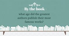 By the book - what age did the greatest authors publish their most famous works?