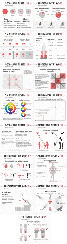 15 seriously useful cheat sheets for every photographer - Bright Side