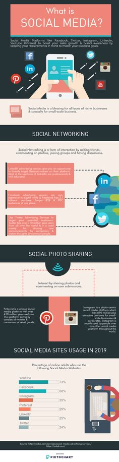 Medical infographic Infographic: A deep dive into the impact of tech on non-personal promotion by ph. Infographic Description Infographic: A deep dive Power Of Social Media, Social Media Site, Social Media Content, Social Networks, Social Marketing, Marketing Digital, Event Marketing, Content Marketing, Social Photo
