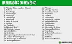 Guia definitivo do calouro de Biomedicina 2014