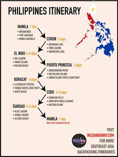Philippines Itinerary Southeast Asia Backpacking R. - Philippines Itinerary Southeast Asia Backpacking R… – Philippines Itinerary Southeast Asia Backpacking R… – - Voyage Philippines, Philippines Vacation, Les Philippines, Philippines Travel Guide, Philippines Tattoo, Philippines Destinations, Philippines Culture, Backpacking India, Backpacking Tips