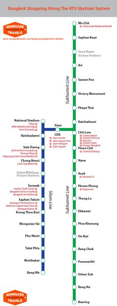 Shopping Along BTS Skytrain Route - Map A map of all the shopping malls and markets located along Bangkok's BTS Skyrain system.A map of all the shopping malls and markets located along Bangkok's BTS Skyrain system. Bangkok Market, Bangkok Shopping, Bangkok Travel, Shopping Malls, Bangkok Thailand, Thailand Travel Tips, Visit Thailand, Laos Travel, Beach Travel