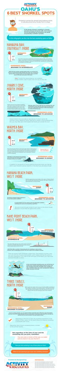 Snorkeling is perhaps the ultimate getaway activity. It's education and family-friendly. In this infographic, we dive into the best snorkeling spots on Oahu. #bestoahusnorkelspots #bestsnorkelspotsonoahu #oahusnorkelspots