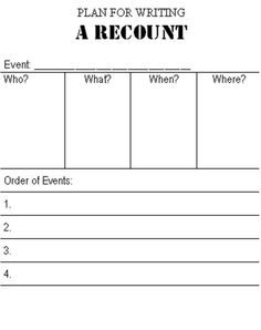 Writing plan for a Recount (word doc)