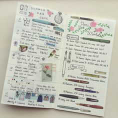Simple shot of week 2 of July #travelersnotebook #washitape #travelersnote…