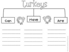 Turkeys can/have/are