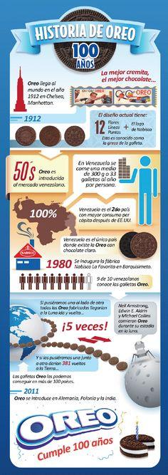 Las Galletas Oreo están de aniversario. Esta es una infografía sobre sus 100 años de historia.