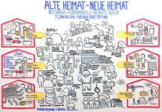 https://flic.kr/p/Hfi4C5 | Friedrich-Ebert-Stiftung: Alte Heimat Neue Heimat clean | playability.de/