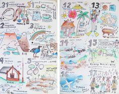 Studio Sjoesjoe: My travel diary