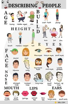 English Vocabulary ©: Describing People (Adjectives for Describing Physical Appearance) Common Adjectives, Examples Of Adjectives, List Of Adjectives, English Adjectives, English Vocabulary, Adjectives For Kids, Vocabulary Pdf, English Tips, English Study