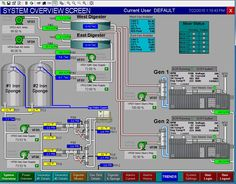 15 Best SCADA images in 2013   Control system, Distributed