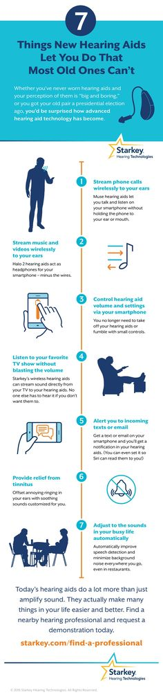 Today's hearing aids can do a lot of cool new things most old hearing aids can't. Here are seven things new hearing technologies can do that your older technologies can't.