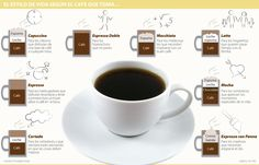 Descubra su personalidad por la forma en que se toma una taza de café