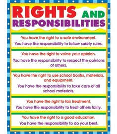 Rights and Responsibilities for the classroom . rights and responsibilities for LIFE! Classroom Expectations, Classroom Behavior, Classroom Posters, Classroom Management, Behaviour Management, Classroom Ideas, Classroom Consequences, Classroom Walls, Classroom Organization