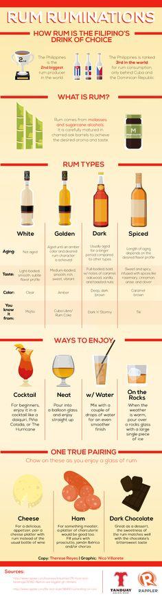 Notes on enjoying the Filipino's favorite liquor