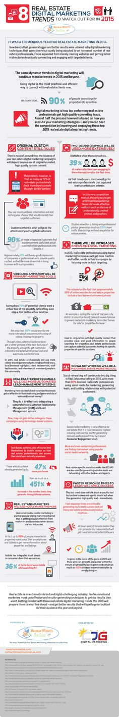 8 Real Estate Digital Marketing Trends to Watch for in 2015 #Infographic