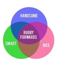 Rugby Forwards