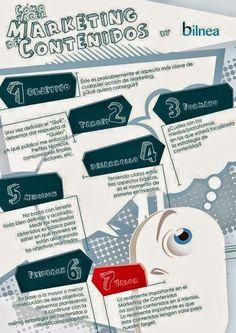 Qué es y como crear Marketing de Contenidos
