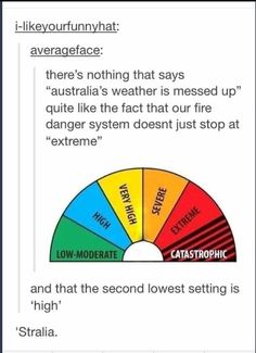 When everyone was confused about Australia's weather.
