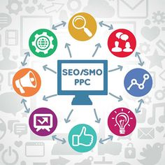 Digital Marketing is a part of the PPC
