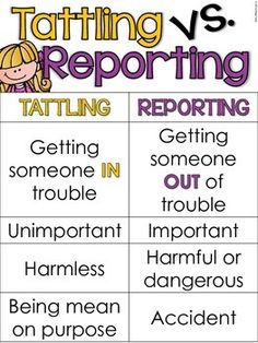 """Maybe replace """"tattling"""" with """"Snitching"""" {FREE} Tattling vs. Classroom Posters, Kindergarten Classroom, School Classroom, Classroom Ideas, Kindergarten Activities, Classroom Behavior Management, Behaviour Management, Class Management, Social Emotional Learning"""