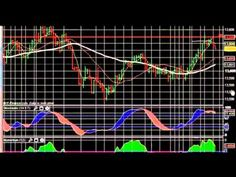 Learn day trade Forex the way pros do - forex trendy ... - YouTube