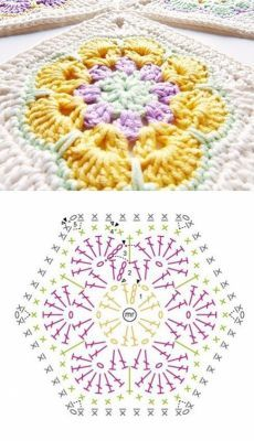 Африканский цветок в квадрате крючком. Африканский цветок крючком мк | Домоводство для всей семьи. Crochet Mandala Pattern, Granny Square Crochet Pattern, Crochet Flower Patterns, Crochet Diagram, Crochet Chart, Thread Crochet, Crochet Stitches, Knitting Patterns, Crochet Pillow