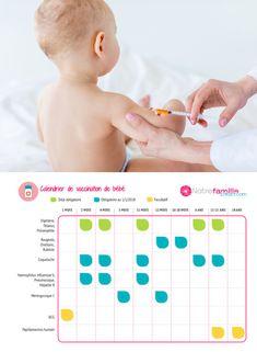 Vaccins de bébé : le calendrier à imprimer #santé #vaccins #bébé