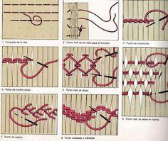 Smocking Plates, Smocking Patterns, Embroidery Patterns, Sewing Patterns, Embroidery Techniques, Sewing Techniques, Ribbon Embroidery, Cross Stitch Embroidery, Textile Manipulation