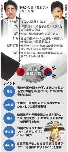 (緊急連載 日韓合意:上)慰安婦問題、手探りの攻防 拠出金額、会談前日まで交渉:朝日新聞デジタル