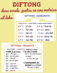 Diftongs Catalan Language, Grammar Games, Spanish Grammar, Preschool Education, Valencia, Learning Spanish, Periodic Table, Mindfulness, Classroom