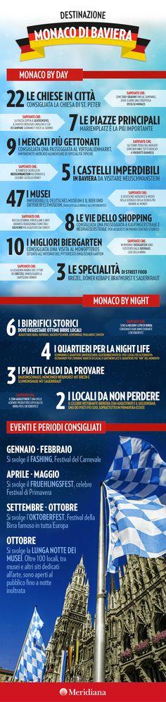 meridiana_infografica Monaco di Baviera