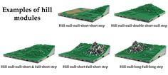 Hill Modules