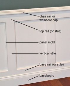 wainscoting installation plan  #wainscoting, AccentHaus.com