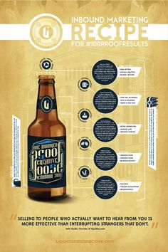 Continuing to push our 100 Proof brand with our passion for craft beer, we created this infographic to correlate the ingredients for craft beer with the recipe for inbound marketing. Inbound Marketing, Online Marketing Strategies, Business Marketing, Content Marketing, Online Business, Online Chart, Ignorance, Seth Godin, Creative Activities