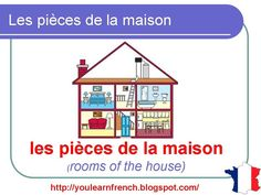 French Lesson 81 - Rooms in the house - Les pièces de la maison - household vocabulary - YouTube