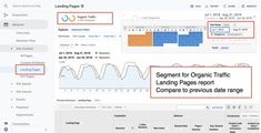 How to Use Google Analytics to Find Your Unicorns (and Avoid Content Donkeys) Use Google, Seo Software, Marketing Institute, Google Analytics, Call To Action, Donkeys, Unicorns, Content Marketing, Being Used