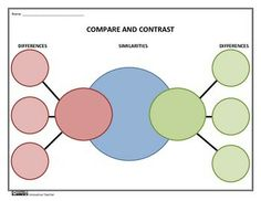 COMPARE AND CONTRAST GRAPHIC ORGANIZER - Innovative Teacher