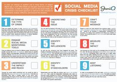 Social Media Crisis List