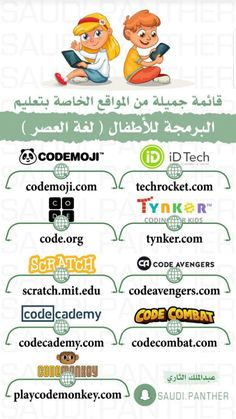 Learning Websites, Learning Courses, Teaching Kids, Kids Learning, Best Educational Apps, Study Apps, Computer Basics, Alphabet For Kids, Learn English Words