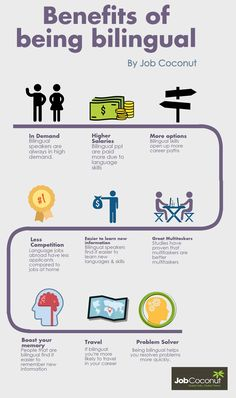 Benefits of Being Bilingual #infographic #Career