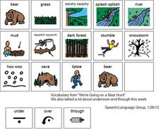 Language Activities for the book We're Going on a Bear Hunt.